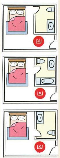 家居风水不是吓唬人 卧室床摆放的禁忌