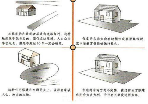 生活中处处是风水 住宅风水对居家生活的影响