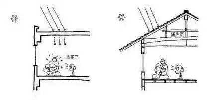 9成人都忽略的家居装饰设计常识