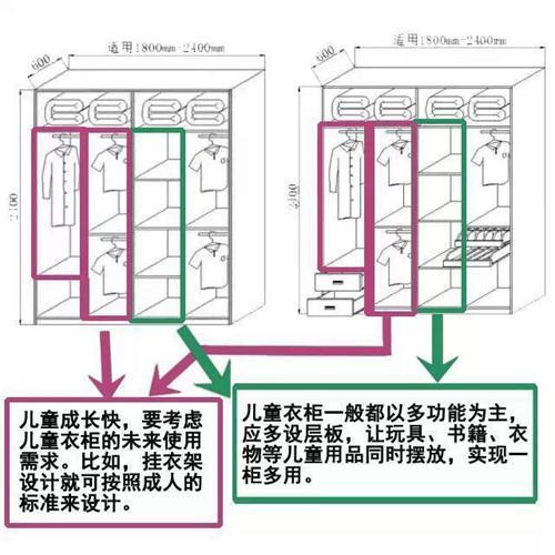 【空间扩容】衣柜设计图大全 小空间的大应用