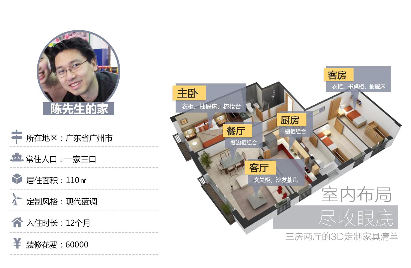 【全屋实拍案例】6万搞定110平现代家具 预算省一半