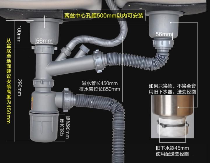 厨房装修必备的水槽下水管结构图