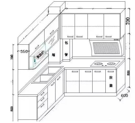 家居橱柜尺寸如何算 橱柜尺寸设计全解读