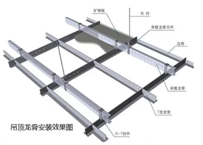 卫生间吊顶详细施工步骤