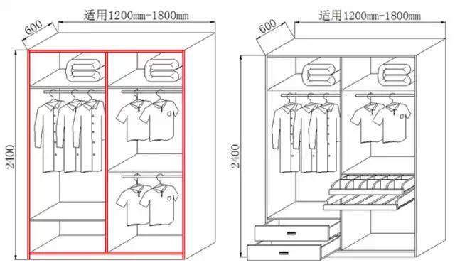 怎么才能打造一个好的衣柜(衣帽间)呢?