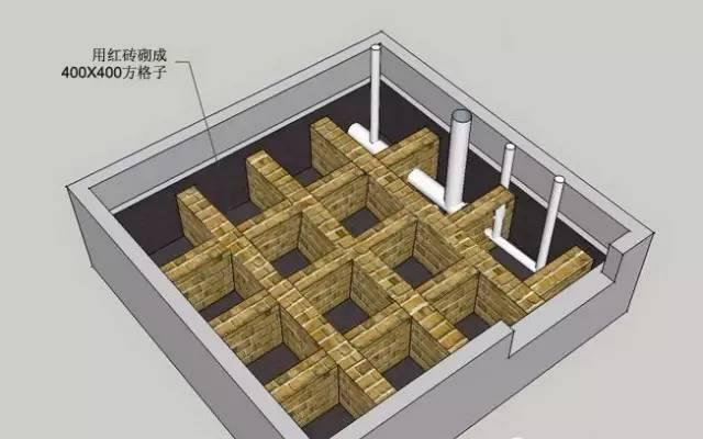 卫生间楼板开裂处理方法,不可漏看!