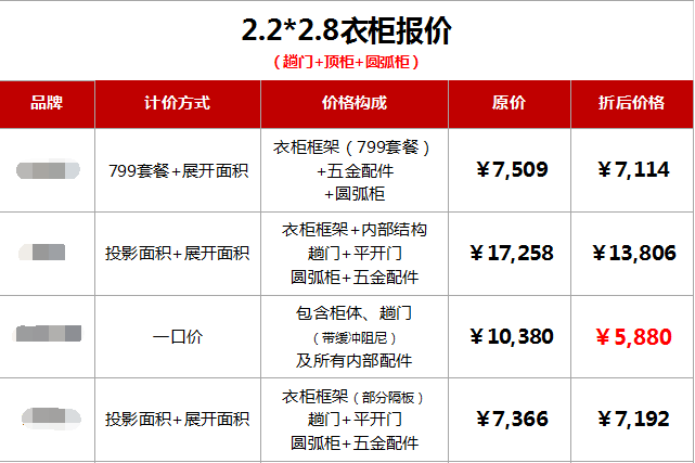 维意定制:21款一口价衣柜,低至3700,不限量